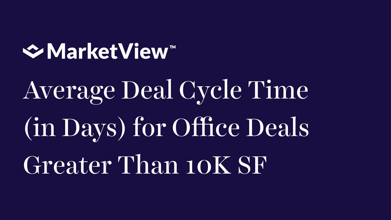 MarketView – Blog Header – Benchmark #7