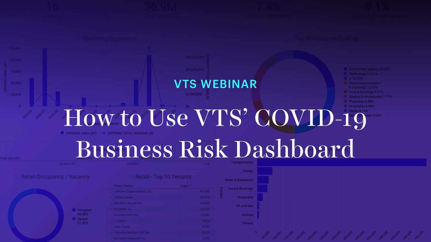 How to Use VTS' COVID-19 Business Risk Dashboard