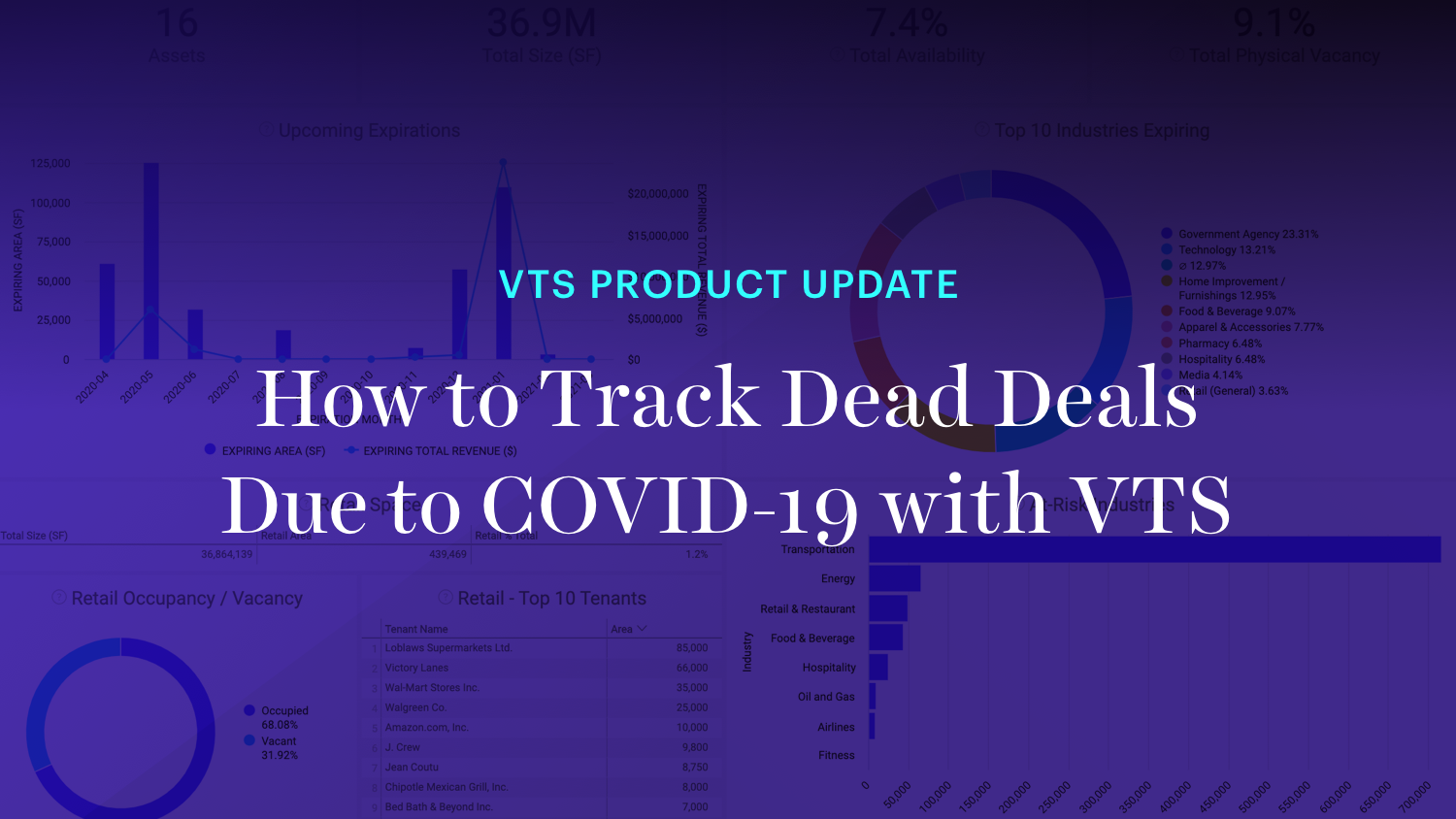 How to Track Dead Deals Due to COVID-19 with VTS