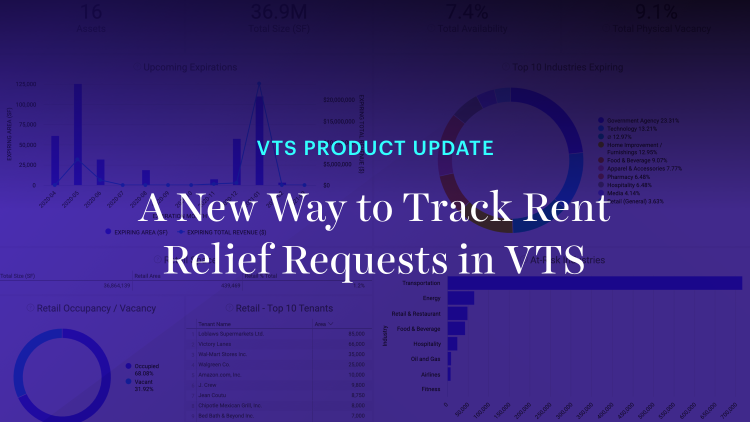 A New Way to Track Rent Relief Requests in VTS