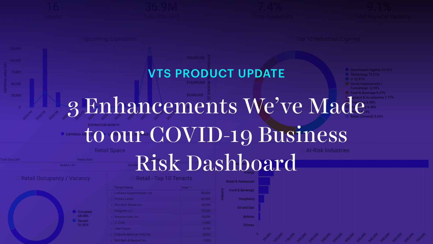 3 Enhancements We've Made to our COVID-19 Business Risk Dashboard