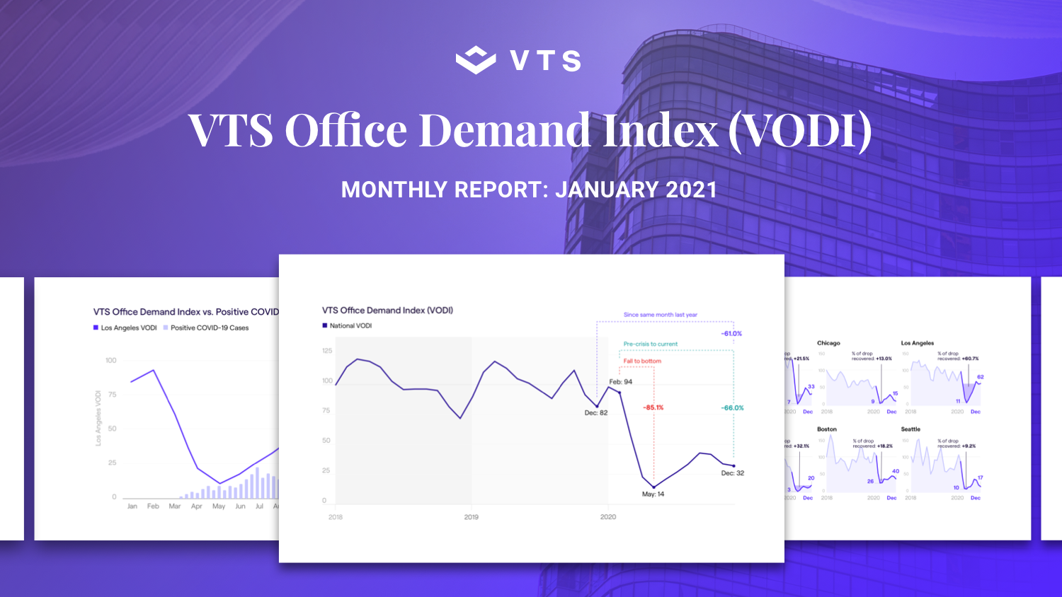 01.27.21-VTS-Office-Demand-Index-Jan-Report-Demand-for-Office-Space-Falls-as-COVID-19-Worsens